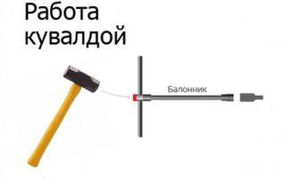 Когда нет нужного ключа: как выкрутить болт подручными средствами